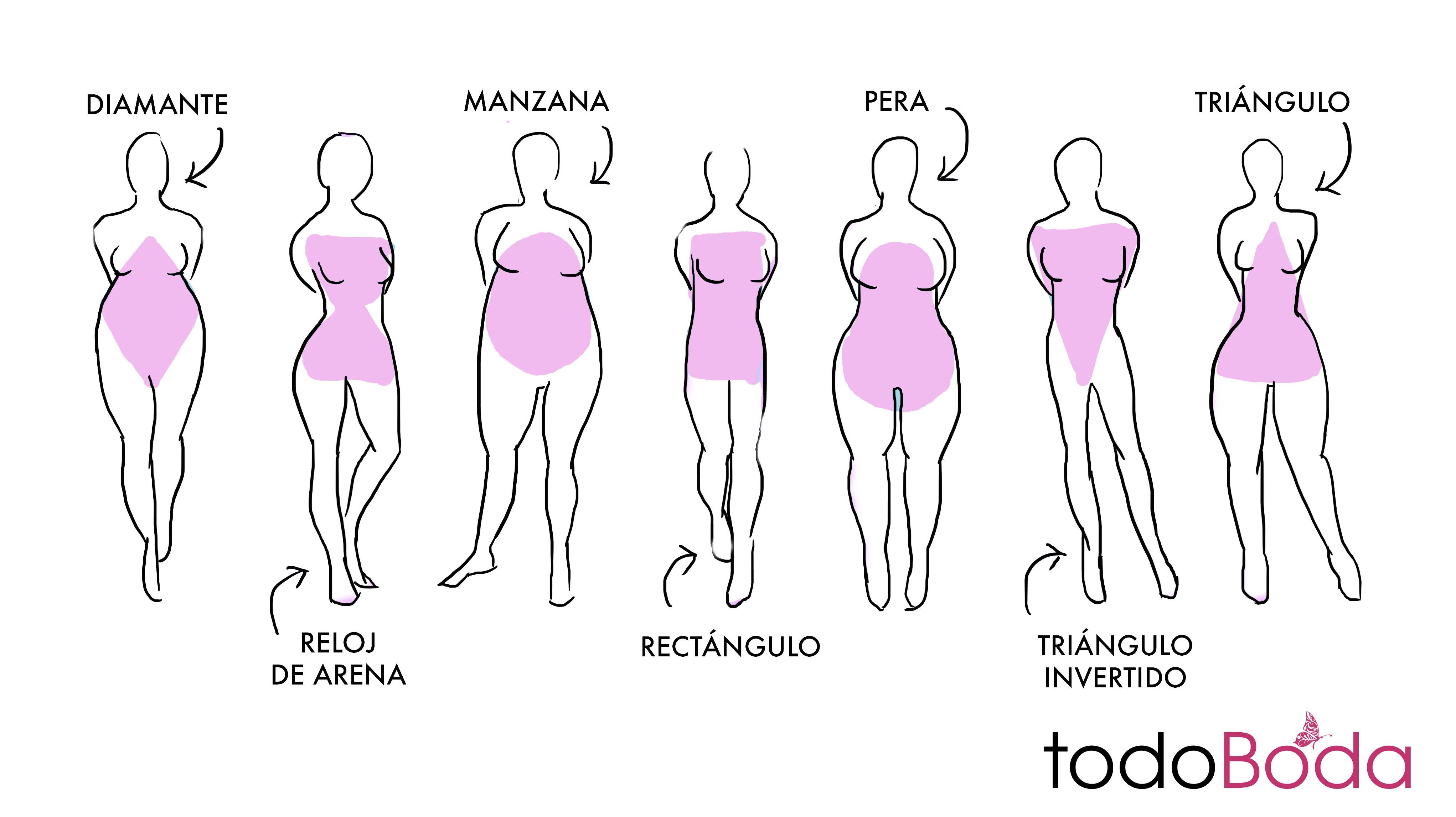 DIY: Cómo Personalizar Tu Vestido De Novia